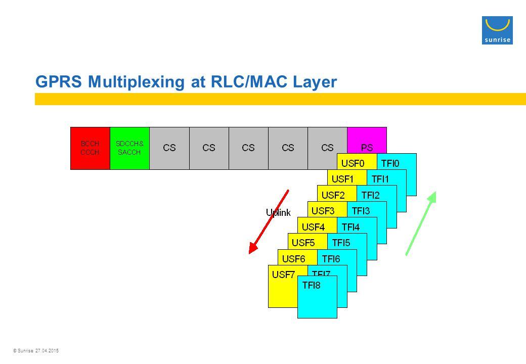 © Sunrise 27.04.2015 GPRS Multiplexing at RLC/MAC Layer