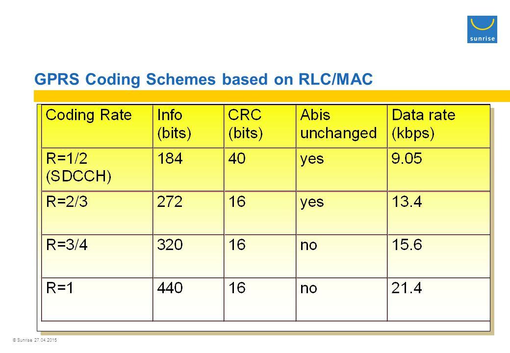 © Sunrise 27.04.2015 GPRS Coding Schemes based on RLC/MAC