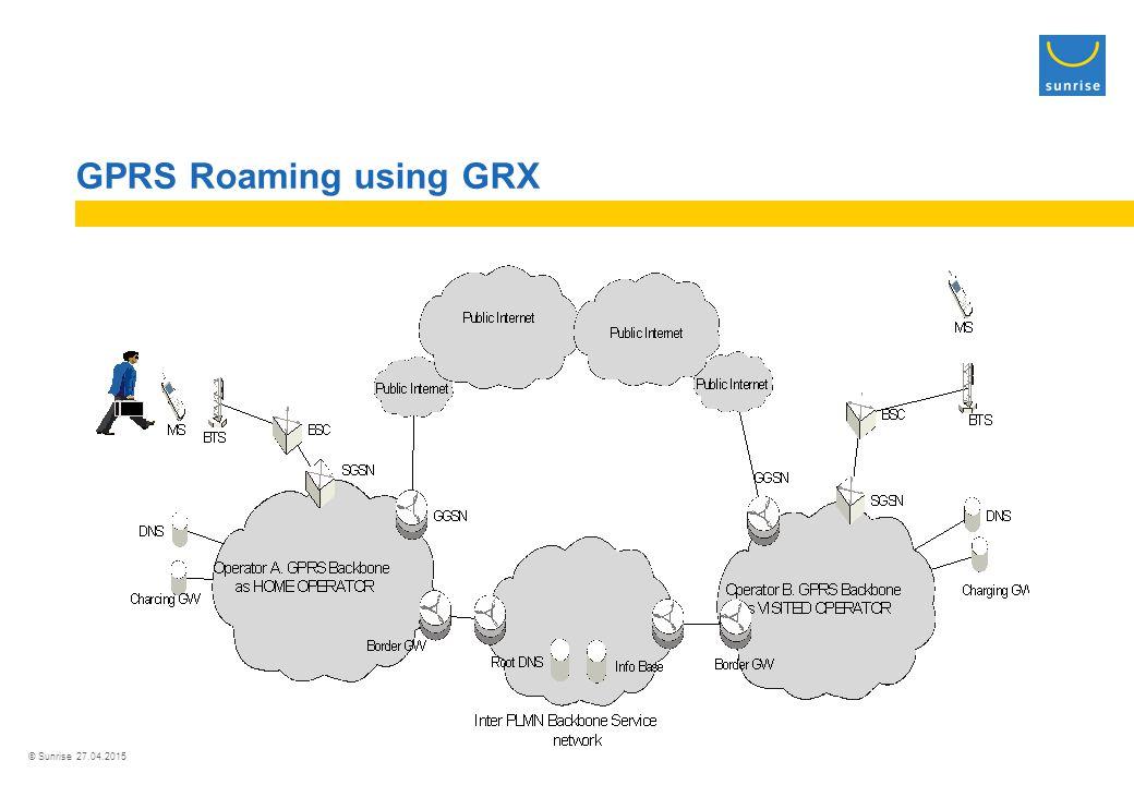 © Sunrise 27.04.2015 GPRS Roaming using GRX