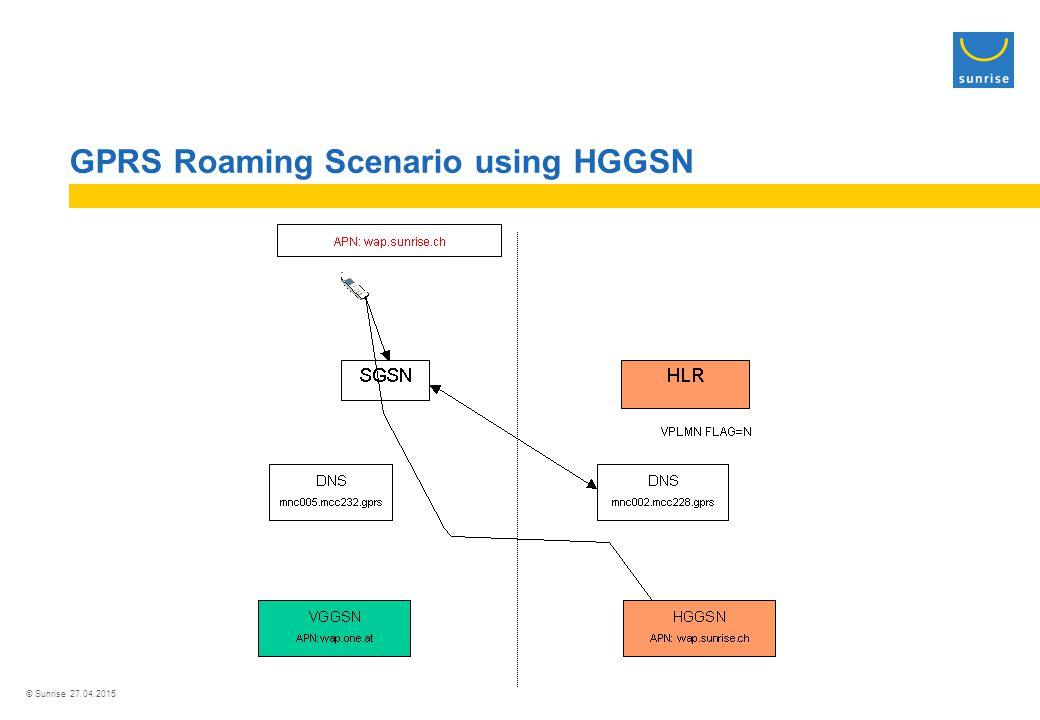© Sunrise 27.04.2015 GPRS Roaming Scenario using HGGSN