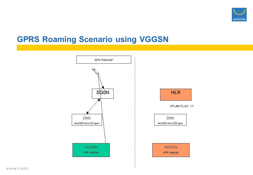 © Sunrise 27.04.2015 GPRS Roaming Scenario using VGGSN