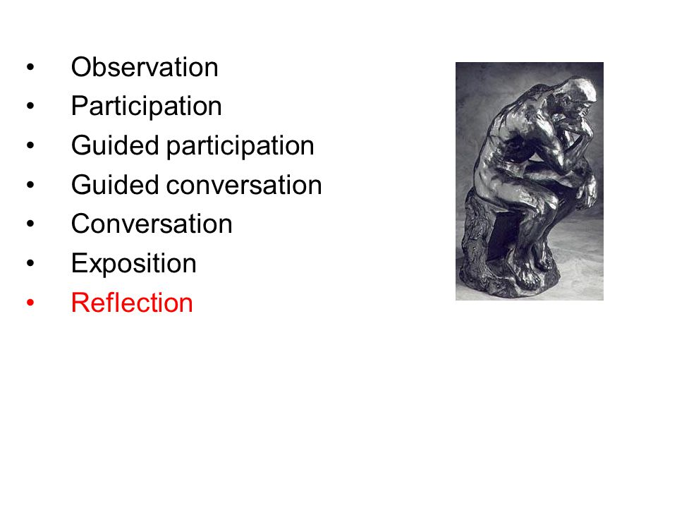 Observation Participation Guided participation Guided conversation Conversation Exposition Reflection