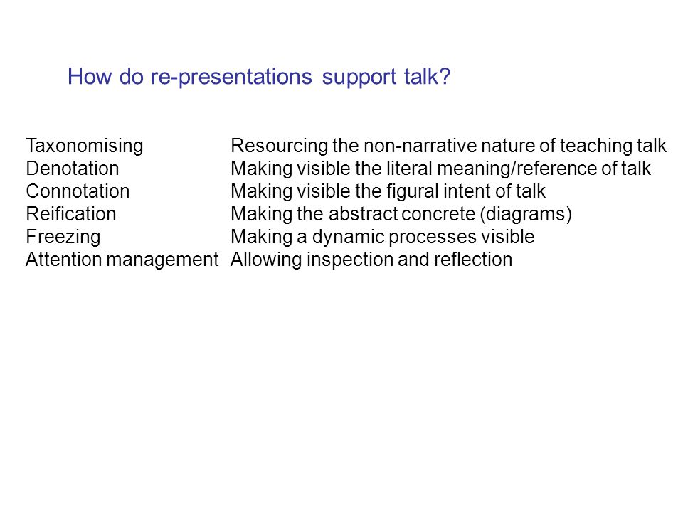 How do re-presentations support talk? TaxonomisingResourcing the non-narrative nature of teaching talk DenotationMaking visible the literal meaning/re