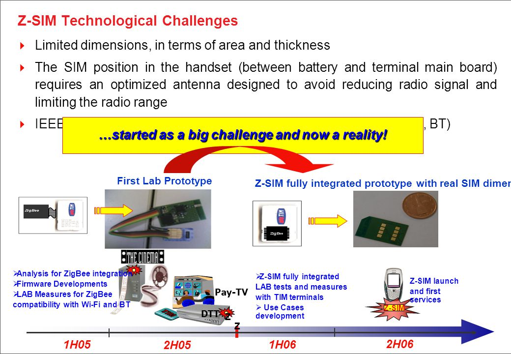 9 Z-SIM Technological Challenges  Limited dimensions, in terms of area and thickness  The SIM position in the handset (between battery and terminal main board) requires an optimized antenna designed to avoid reducing radio signal and limiting the radio range  IEEE 802.15.4 coexistence with other radio technologies (e.g.