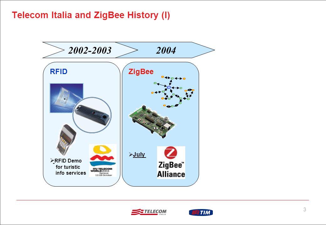 3 Telecom Italia and ZigBee History (I) 2002-2003 RFID  RFID Demo for turistic info services 2004 ZigBee  July