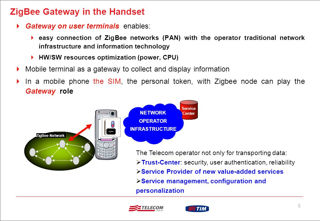 5 ZigBee Gateway in the Handset  Gateway on user terminals enables:  easy connection of ZigBee networks (PAN) with the operator traditional network infrastructure and information technology  HW/SW resources optimization (power, CPU)  Mobile terminal as a gateway to collect and display information  In a mobile phone the SIM, the personal token, with Zigbee node can play the Gateway role Service Center NETWORK OPERATOR INFRASTRUCTURE 1.