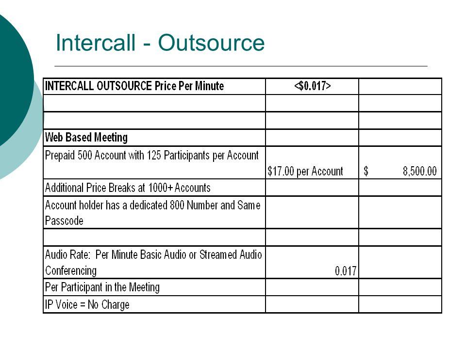 Intercall - Outsource