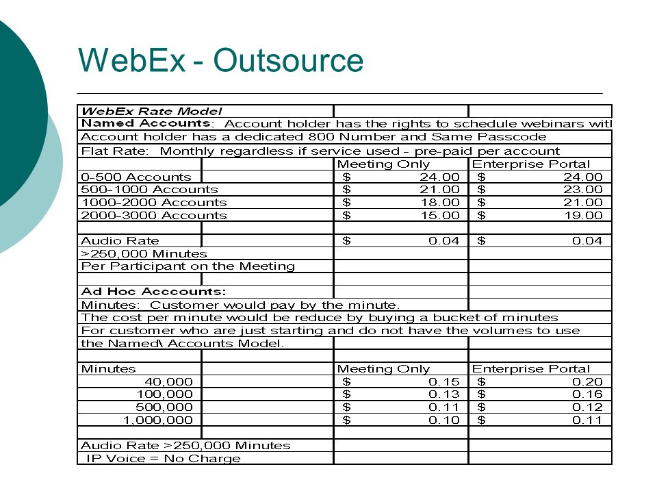 WebEx - Outsource