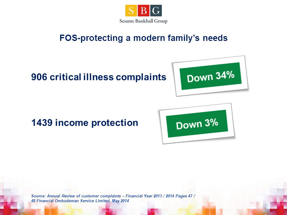 FOS-protecting a modern family's needs 906 critical illness complaints 1439 income protection Source: Annual Review of customer complaints – Financial Year 2013 / 2014 Pages 47 / 48 Financial Ombudsman Service Limited, May 2014