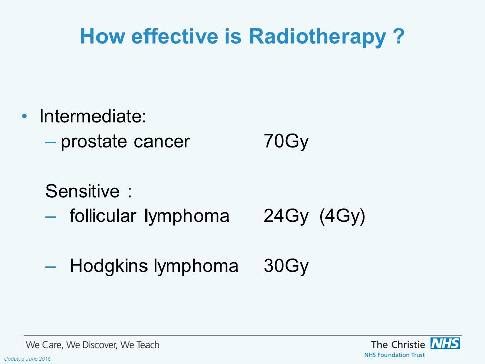 The Christie NHS Foundation Trust Updated June 2010 How effective is Radiotherapy .
