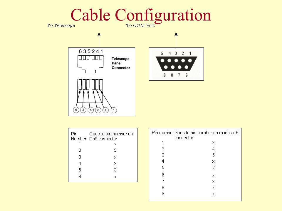 Cable Configuration