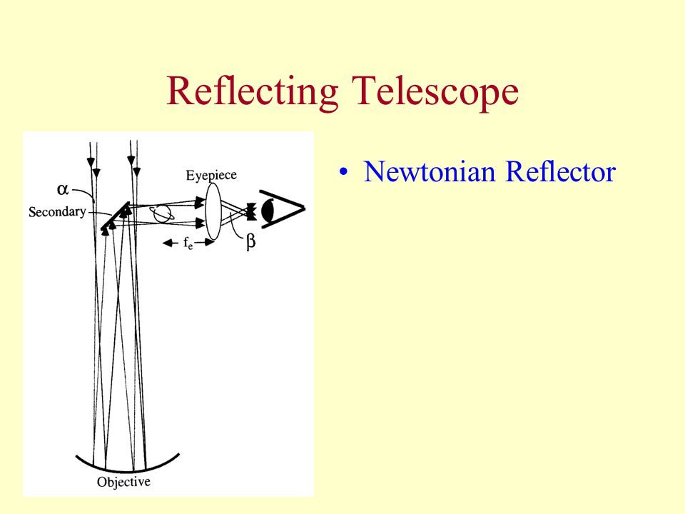 Reflecting Telescope Newtonian Reflector