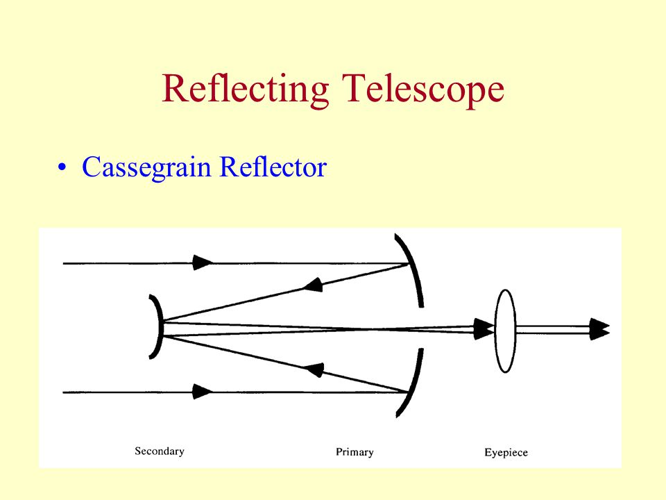 Reflecting Telescope Cassegrain Reflector