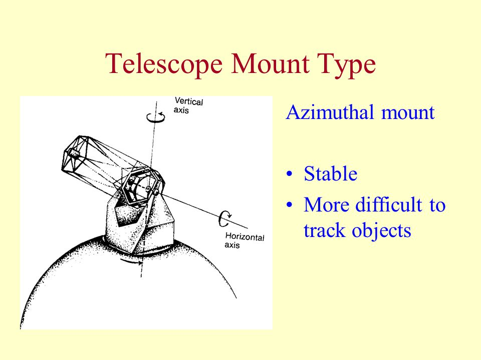 Telescope Mount Type Azimuthal mount Stable More difficult to track objects
