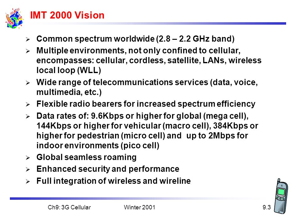 Winter 2001Ch9: 3G Cellular9.3 IMT 2000 Vision  Common spectrum worldwide (2.8 – 2.2 GHz band)  Multiple environments, not only confined to cellular, encompasses: cellular, cordless, satellite, LANs, wireless local loop (WLL)  Wide range of telecommunications services (data, voice, multimedia, etc.)  Flexible radio bearers for increased spectrum efficiency  Data rates of: 9.6Kbps or higher for global (mega cell), 144Kbps or higher for vehicular (macro cell), 384Kbps or higher for pedestrian (micro cell) and up to 2Mbps for indoor environments (pico cell)  Global seamless roaming  Enhanced security and performance  Full integration of wireless and wireline