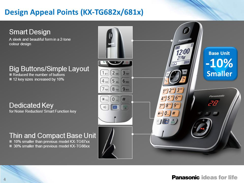 4 Design Appeal Points (KX-TG682x/681x) Base Unit -10% Smaller A sleek and beautiful form in a 2-tone colour design Smart Design Reduced the number of buttons 12 key sizes increased by 10% Big Buttons/Simple Layout for Noise Reduction/ Smart Function key Dedicated Key 10% smaller than previous model KX-TG67xx 30% smaller than previous model KX-TG66xx Thin and Compact Base Unit