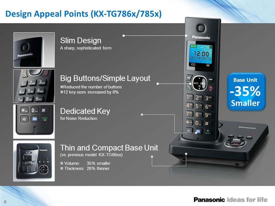 17 KX-TG682x/KX-TG681x Series Main Promotional Points Power Failure Talk System (for limited countries ) One Touch Eco Mode Advanced Alarm clock Clear Sound Incoming/outgoing Call Barring Customized Sound System Caller ID Expandable up to 6 Handsets Ringer LED on Handset Phonebook (Shared 120 stations) Answering Machine with Message Counter (For the KX-TG682x, 30 min.) Advanced TAM Function Message alert with forward/rewind ( KX-TG6821) *The information in this sheet is confidential and not final KX-TG6811 (Non TAM) KX-TG6821 (TAM) 3 3 4 4 Smart Function Key Other Features Easy access to necessary functions B&W LCD 1.8 -inch Incoming Call Barring 5 5 Reject calls from registered numbers Noise Reduction Function Reduce background noise of other party 2 2 Easy to See 1.8-inch white backlight LCD 1 1 The information in this sheet is confidential and not final.