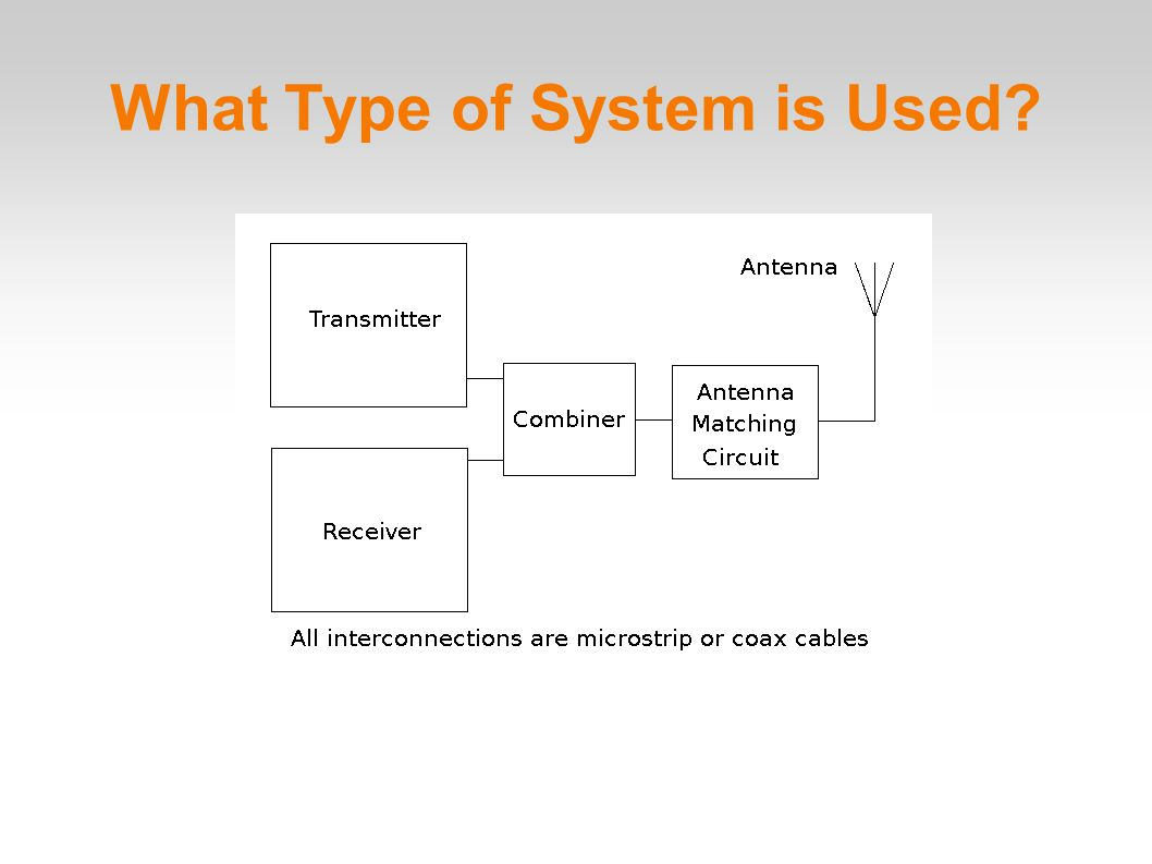 What Type of System is Used