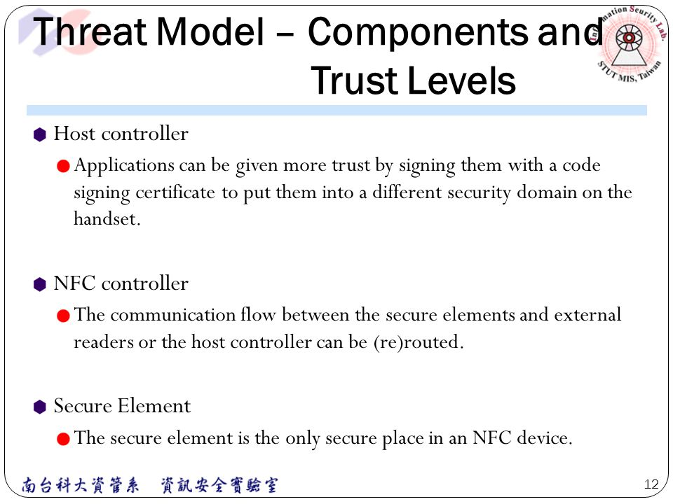 Threat Model – Components and Trust Levels Host controller Applications can be given more trust by signing them with a code signing certificate to put