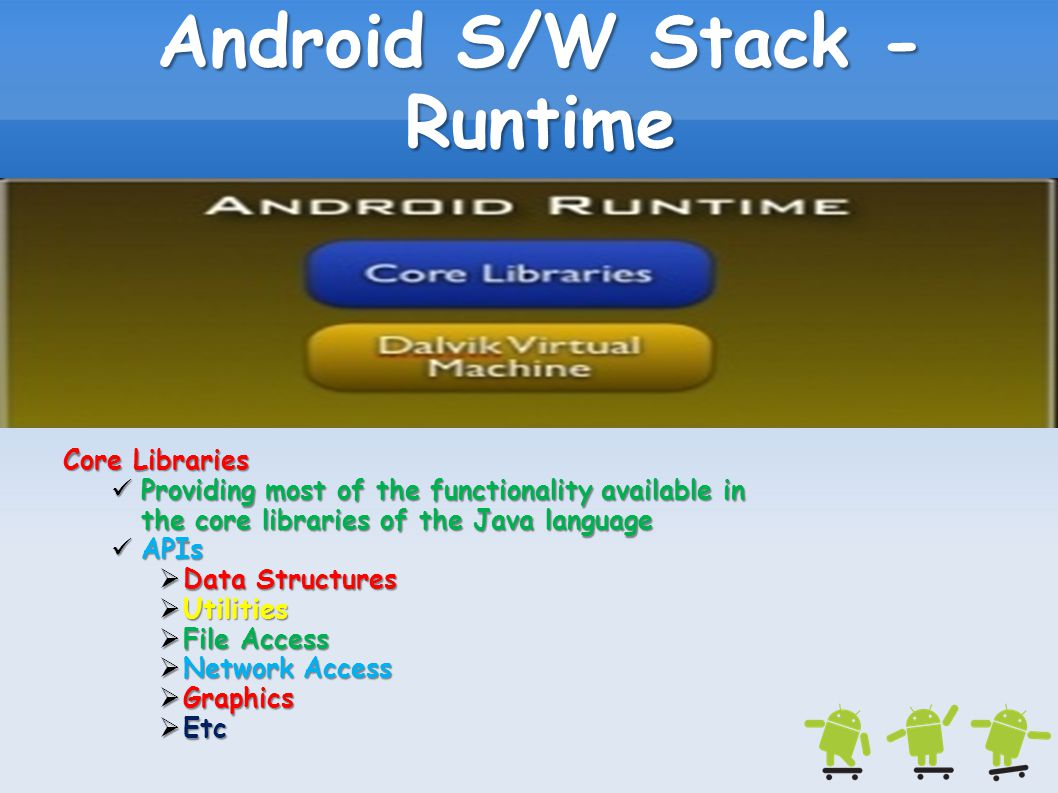 Android S/W Stack - Runtime Core Libraries Providing most of the functionality available in the core libraries of the Java language Providing most of