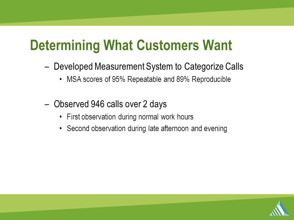 Determining What Customers Want –Developed Measurement System to Categorize Calls MSA scores of 95% Repeatable and 89% Reproducible –Observed 946 calls over 2 days First observation during normal work hours Second observation during late afternoon and evening