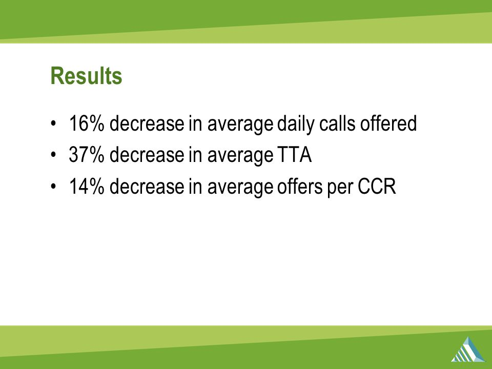 Results 16% decrease in average daily calls offered 37% decrease in average TTA 14% decrease in average offers per CCR