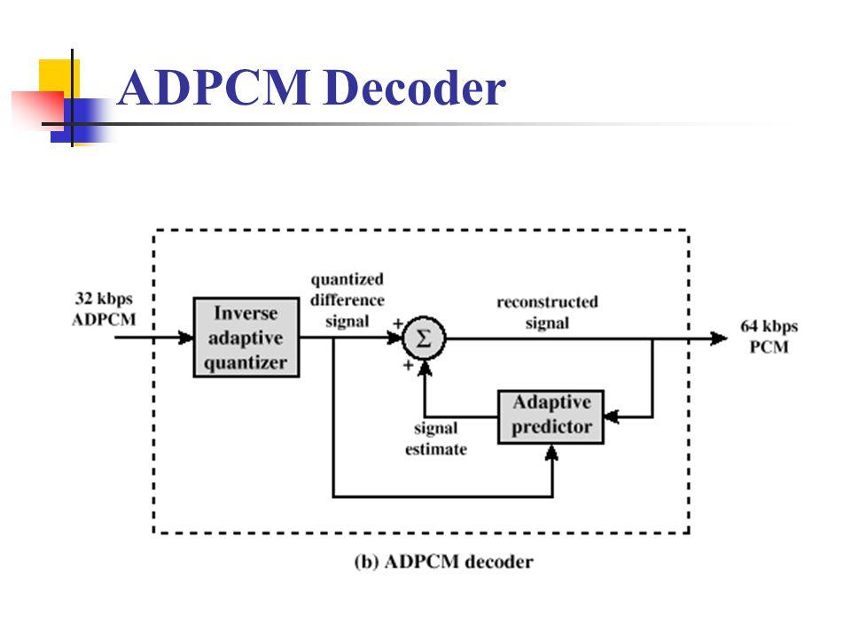 ADPCM Decoder