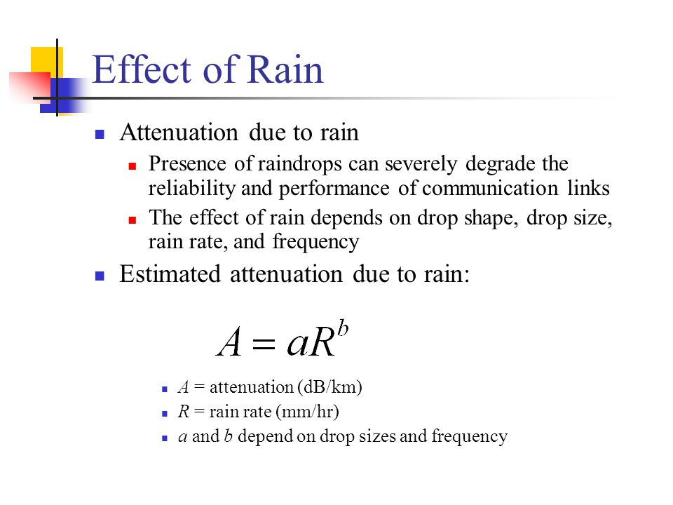 Effect of Rain Attenuation due to rain Presence of raindrops can severely degrade the reliability and performance of communication links The effect of