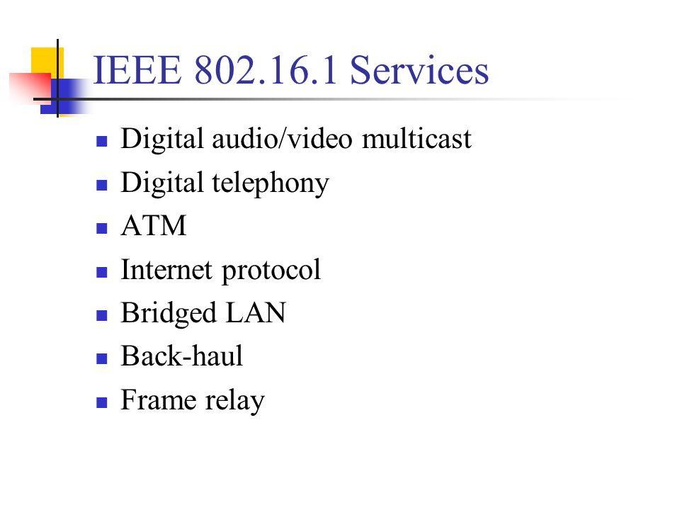 IEEE 802.16.1 Services Digital audio/video multicast Digital telephony ATM Internet protocol Bridged LAN Back-haul Frame relay
