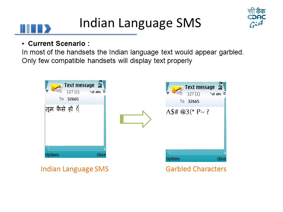 Indian Language SMS Garbled Characters Current Scenario : In most of the handsets the Indian language text would appear garbled. Only few compatible h