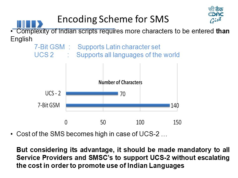 Complexity of Indian scripts requires more characters to be entered than English 7-Bit GSM : Supports Latin character set UCS 2 : Supports all languag