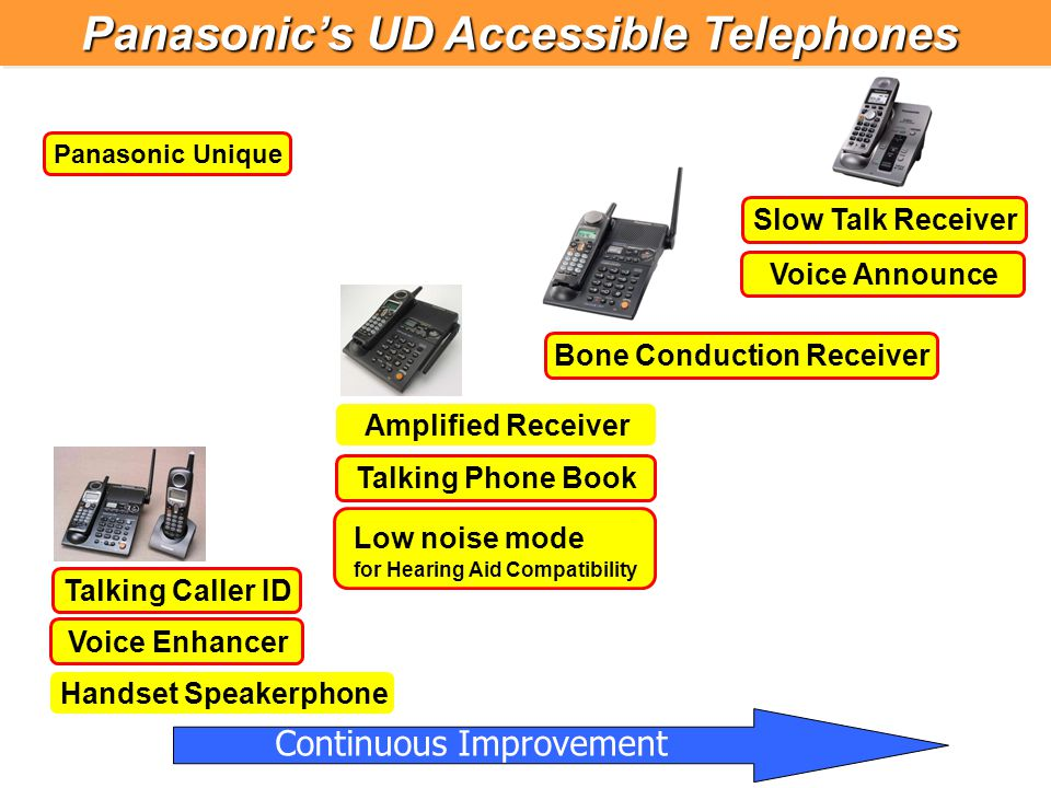 Amplified Receiver Talking Phone Book Low noise mode for Hearing Aid Compatibility Bone Conduction Receiver Slow Talk Receiver Talking Caller ID Voice Enhancer Handset Speakerphone Panasonic Unique Panasonic's UD Accessible Telephones Continuous Improvement Voice Announce