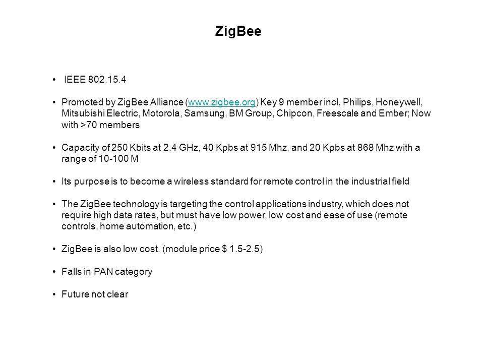 ZigBee IEEE 802.15.4 Promoted by ZigBee Alliance (www.zigbee.org) Key 9 member incl.