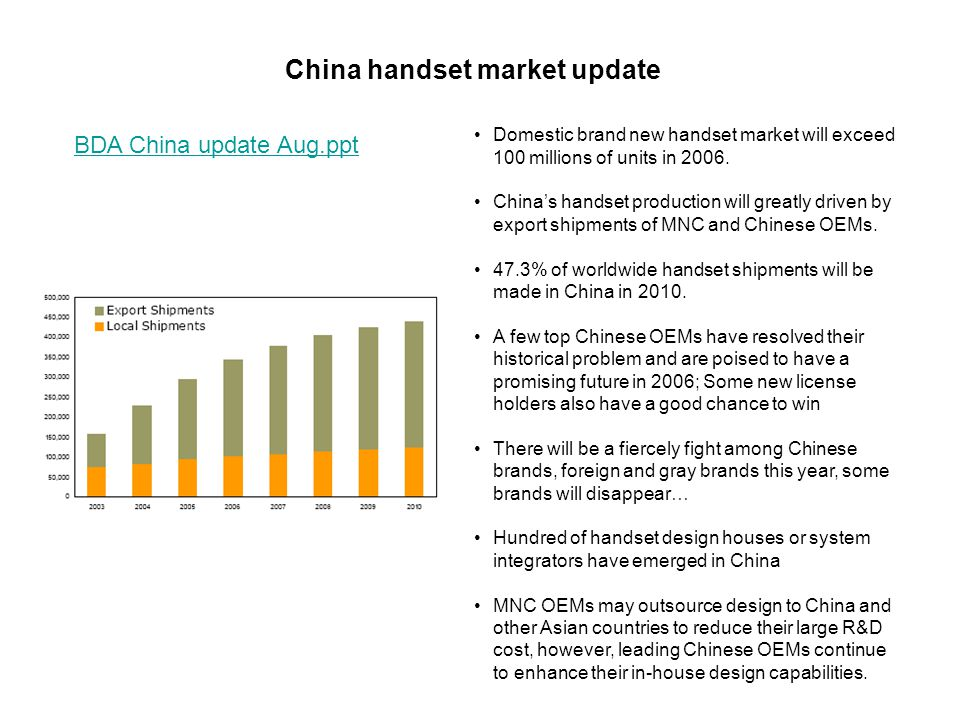 China handset market update BDA China update Aug.ppt Domestic brand new handset market will exceed 100 millions of units in 2006.