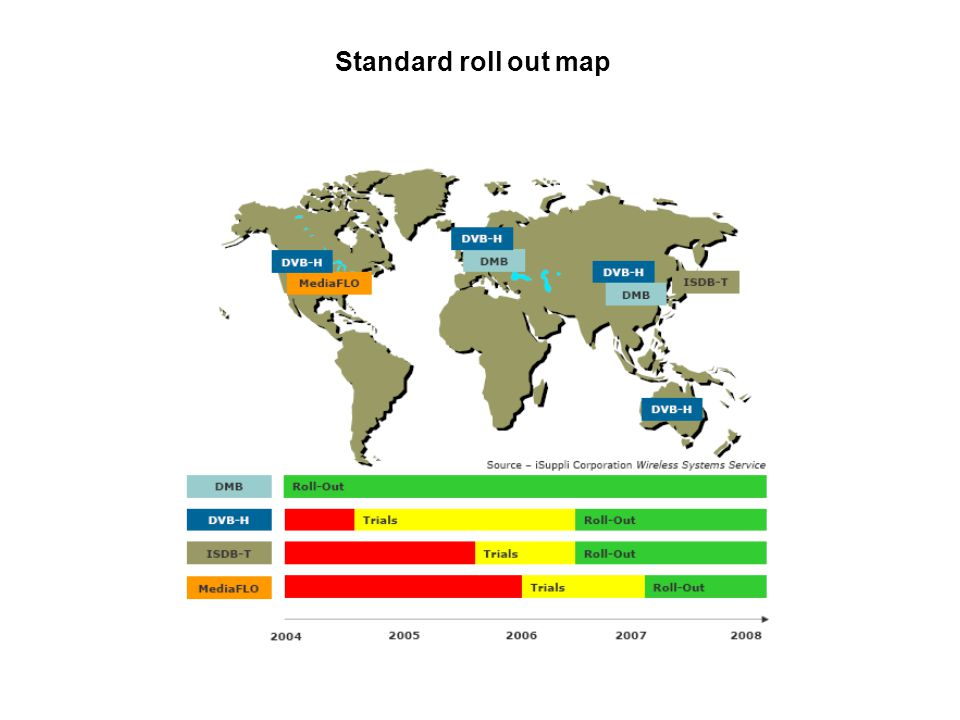 Standard roll out map
