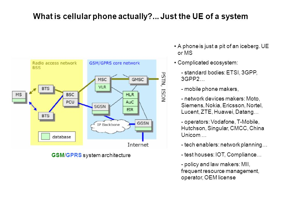 What is cellular phone actually?...