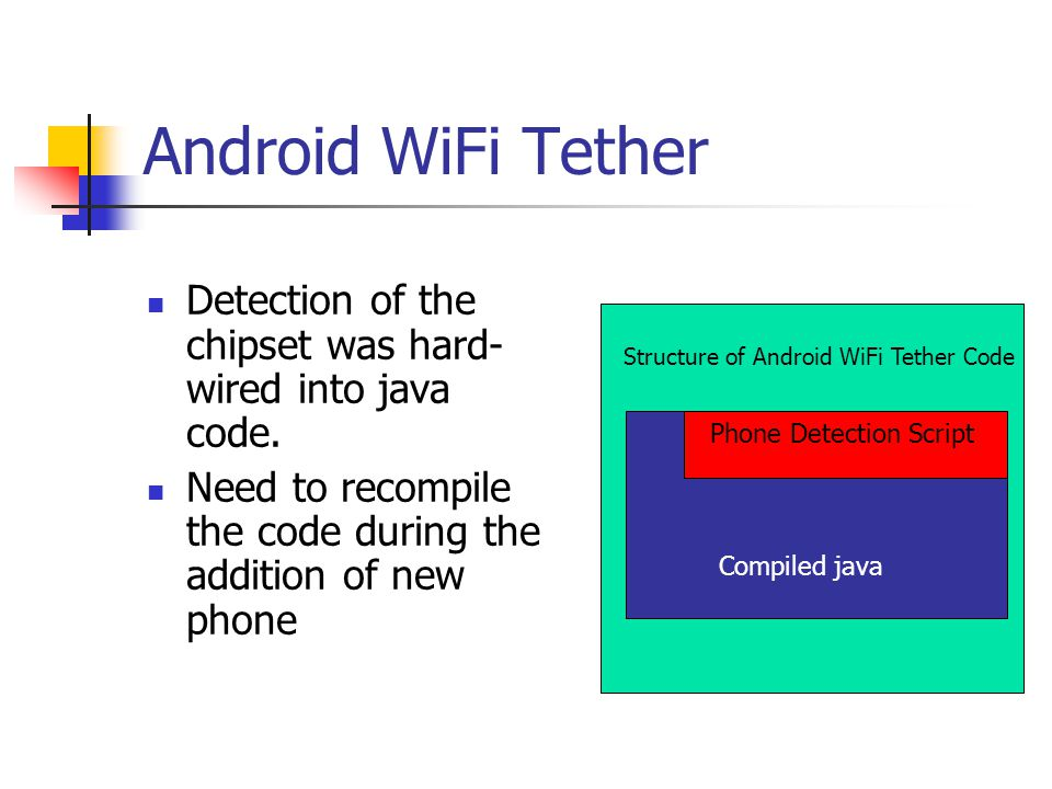 Android WiFi Tether Detection of the chipset was hard- wired into java code.