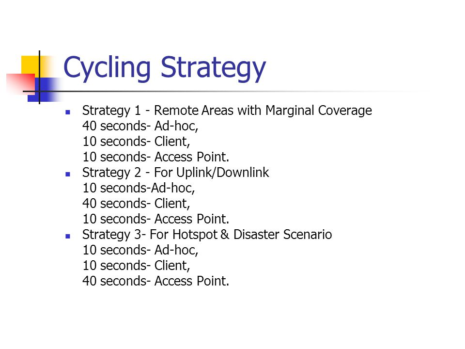 Cycling Strategy Strategy 1 - Remote Areas with Marginal Coverage 40 seconds- Ad-hoc, 10 seconds- Client, 10 seconds- Access Point.