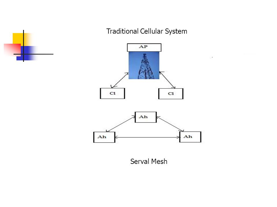 Serval Mesh Traditional Cellular System