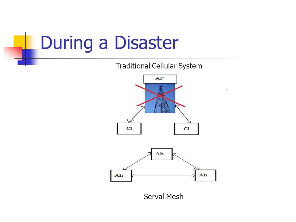 During a Disaster Traditional Cellular System Serval Mesh