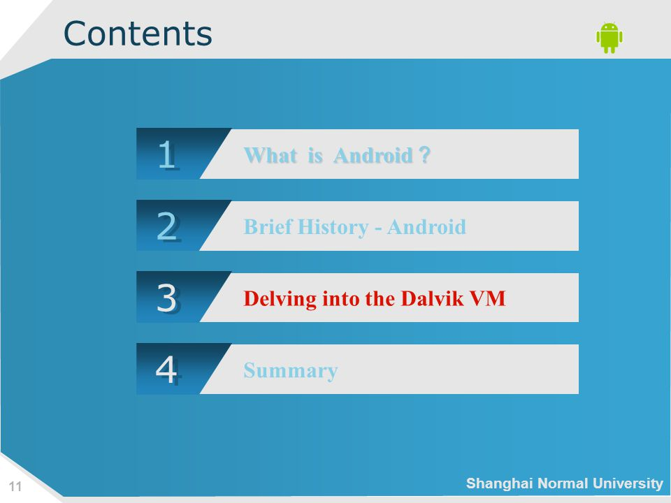Shanghai Normal University 11 Contents 1 1 What is Android ? 2 2 Brief History - Android 3 3 Delving into the Dalvik VM 4 4 Summary