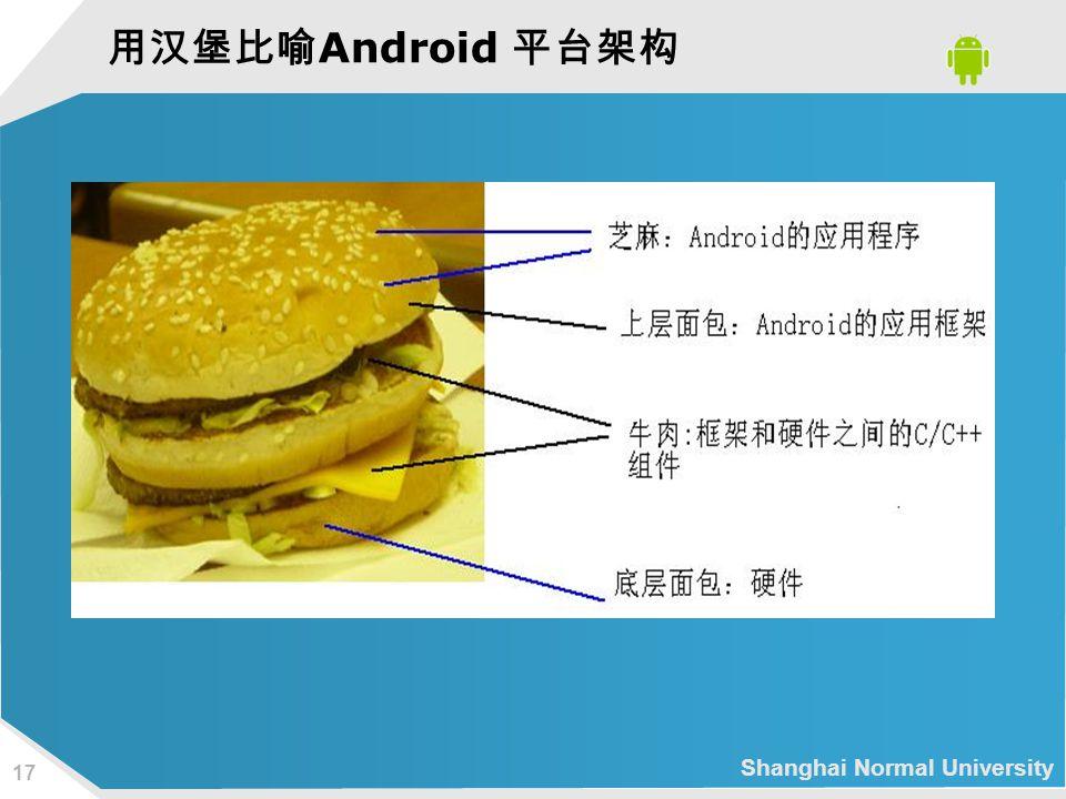 Shanghai Normal University 17 用汉堡比喻 Android 平台架构