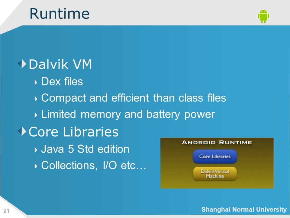 Shanghai Normal University 21 Runtime Dalvik VM Dex files Compact and efficient than class files Limited memory and battery power Core Libraries Java 5 Std edition Collections, I/O etc…