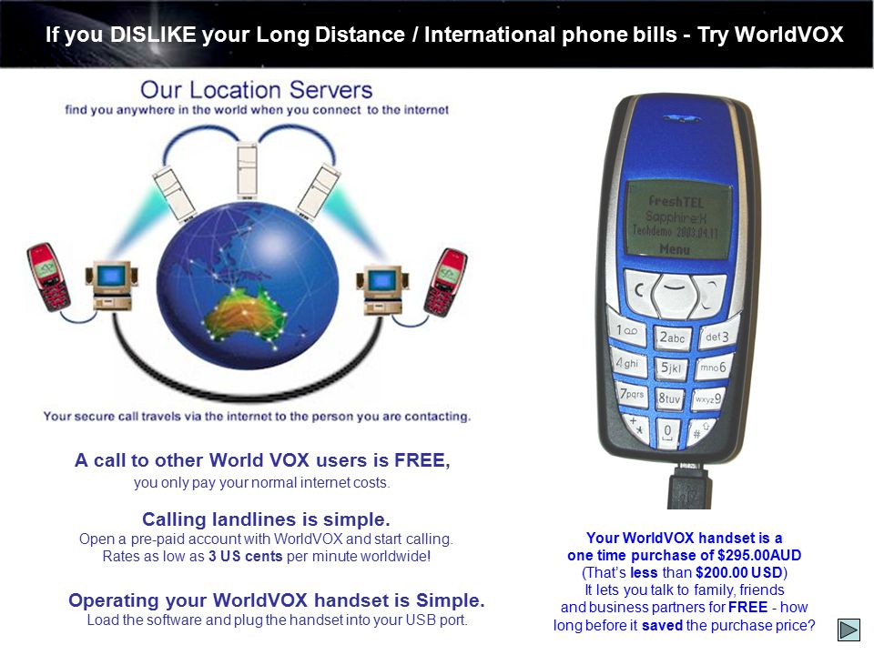 Looking at the example below - if you had only four (4) people with whom you would like to communicate with for FREE using the WorldVOX handsets, and they did the same, think about the possibilities of this simple duplication.
