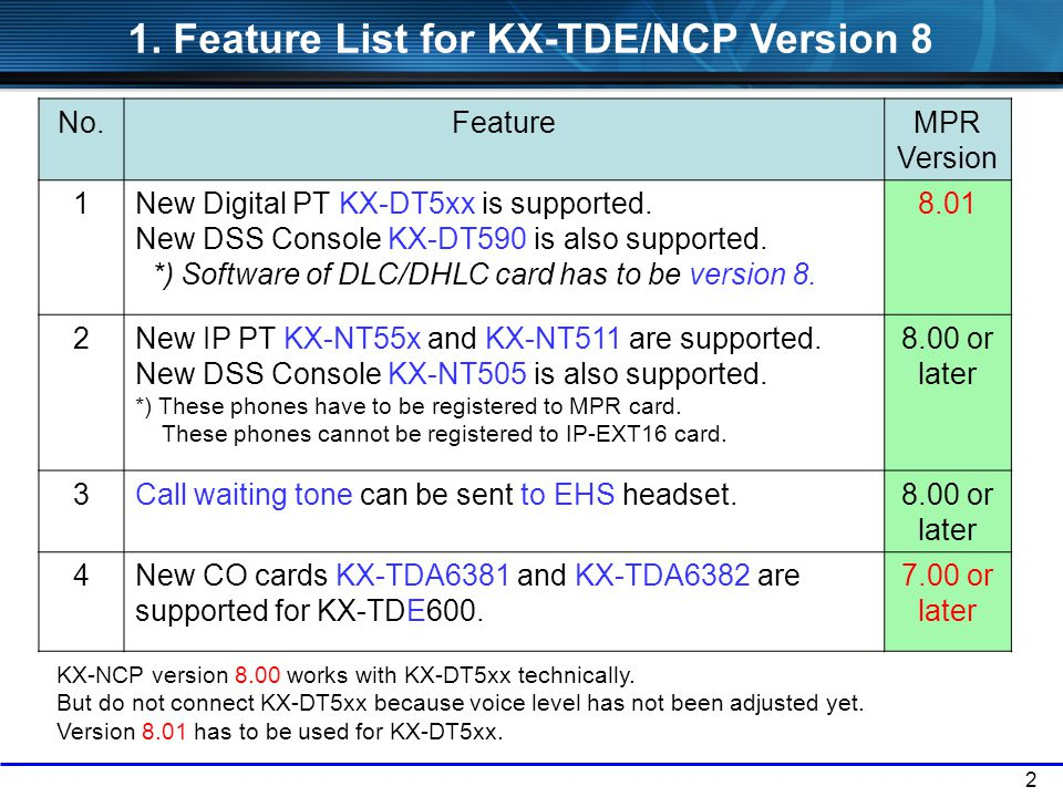2 1. Feature List for KX-TDE/NCP Version 8 No.FeatureMPR Version 1New Digital PT KX-DT5xx is supported. New DSS Console KX-DT590 is also supported. *)