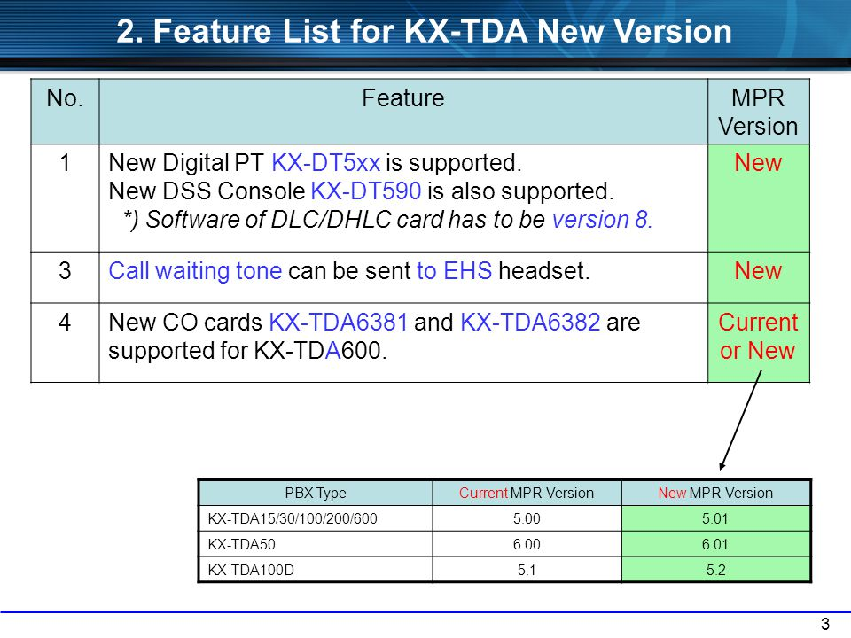 3 PBX TypeCurrent MPR VersionNew MPR Version KX-TDA15/30/100/200/6005.005.01 KX-TDA506.006.01 KX-TDA100D5.15.2 2.