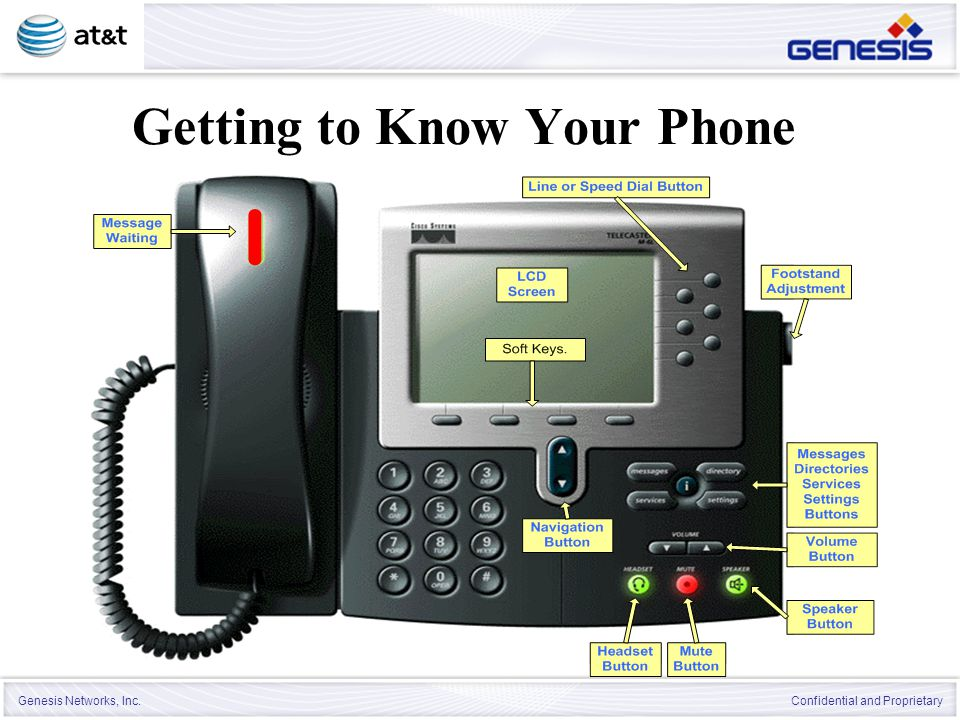 Genesis Networks, Inc. Confidential and Proprietary Getting to Know Your Phone