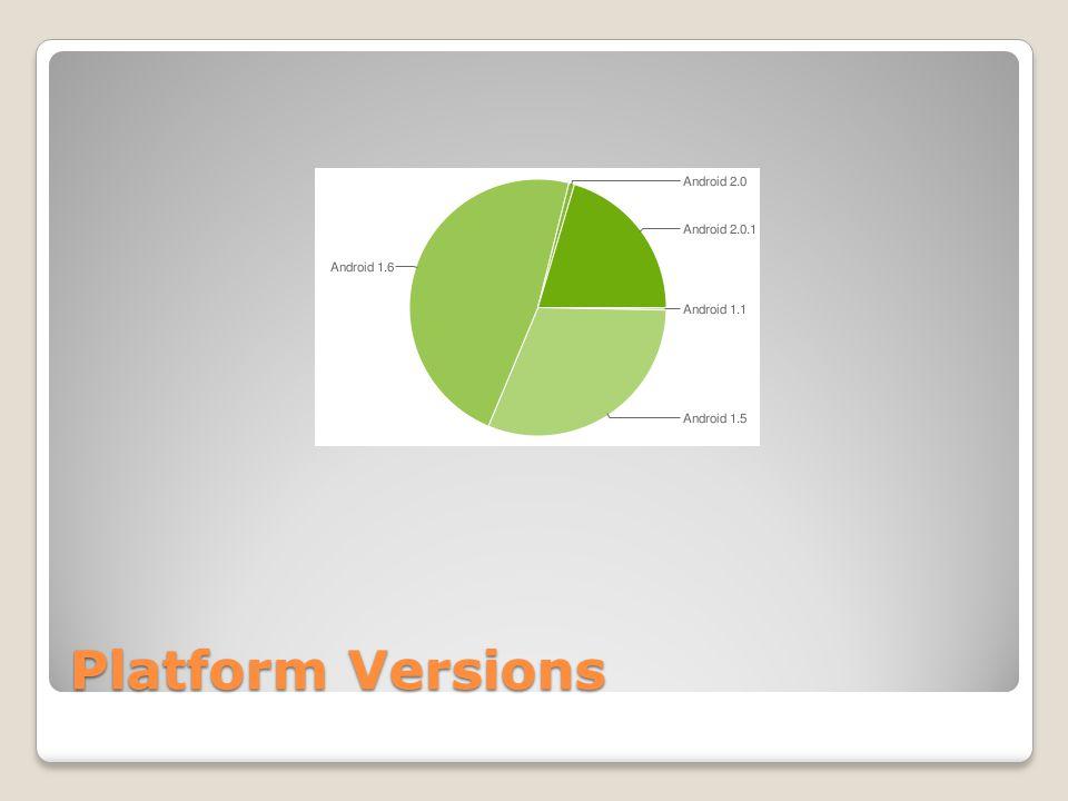 Platform Versions