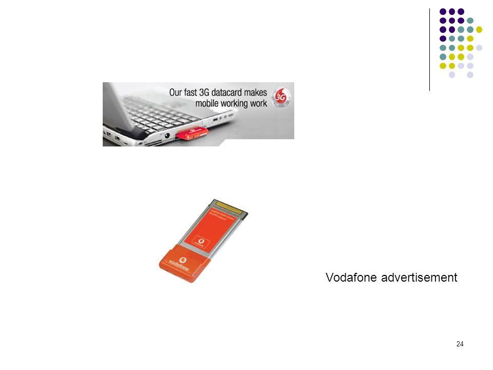 24 Vodafone advertisement