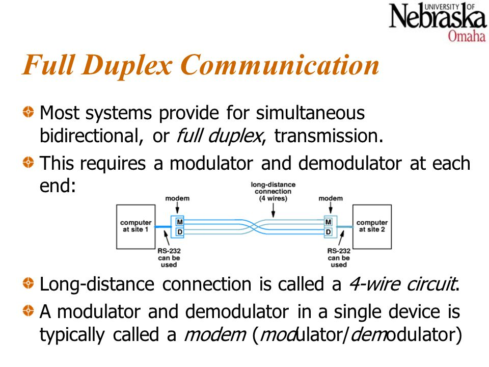 Full Duplex Communication Most systems provide for simultaneous bidirectional, or full duplex, transmission.